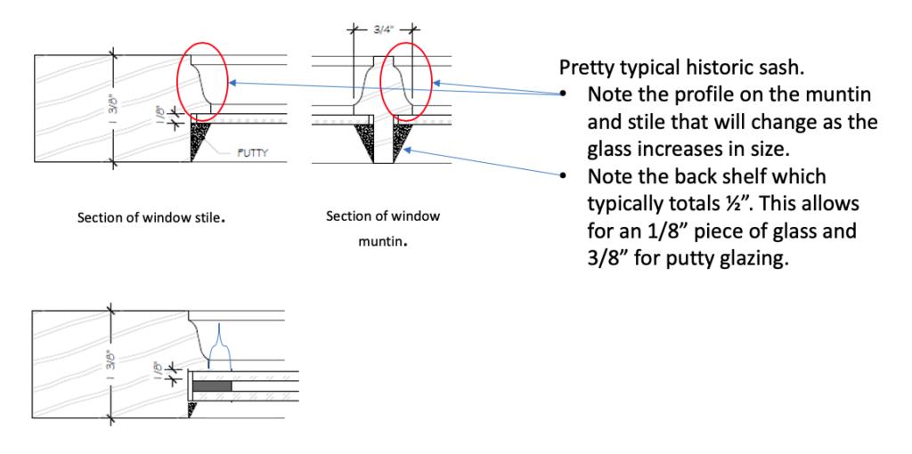 Window Glass Pane - Energy Efficiency in Historic Windows