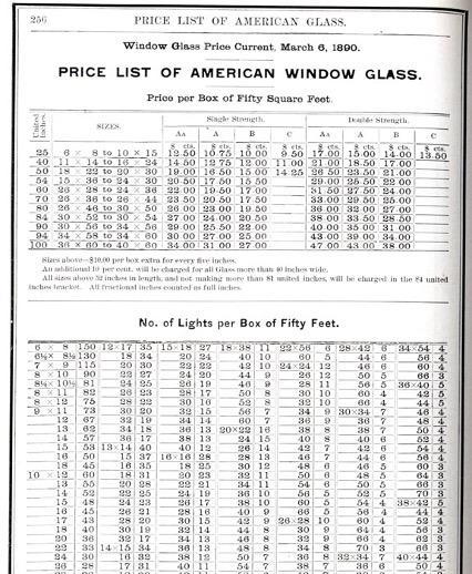 Price List of American Window Glass -  Restore Historic Windows Webinar