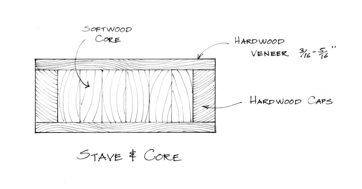 stave & core illustration